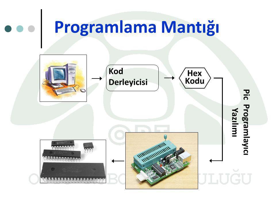 Programlama Mantığı Kod Derleyicisi Hex Kodu Pic Programlayıcı