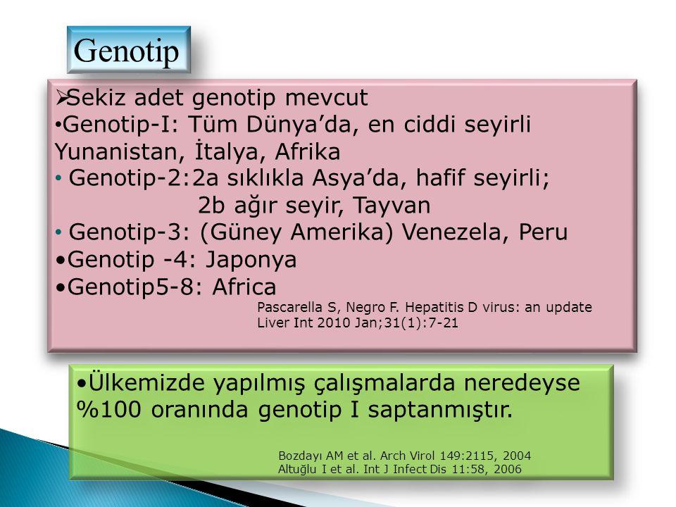 Genotip Sekiz adet genotip mevcut