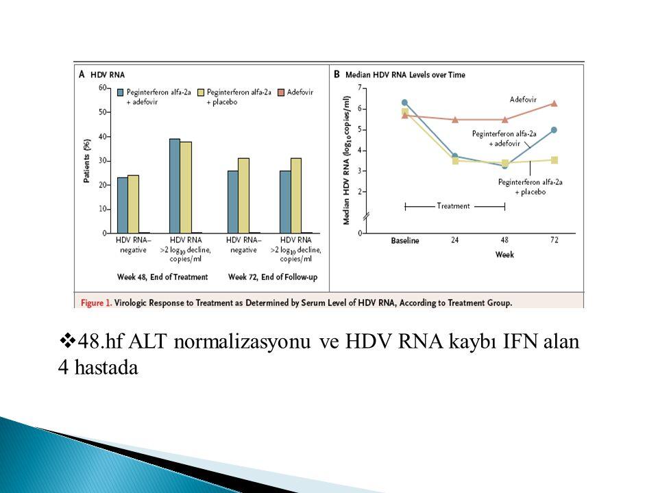 48.hf ALT normalizasyonu ve HDV RNA kaybı IFN alan 4 hastada