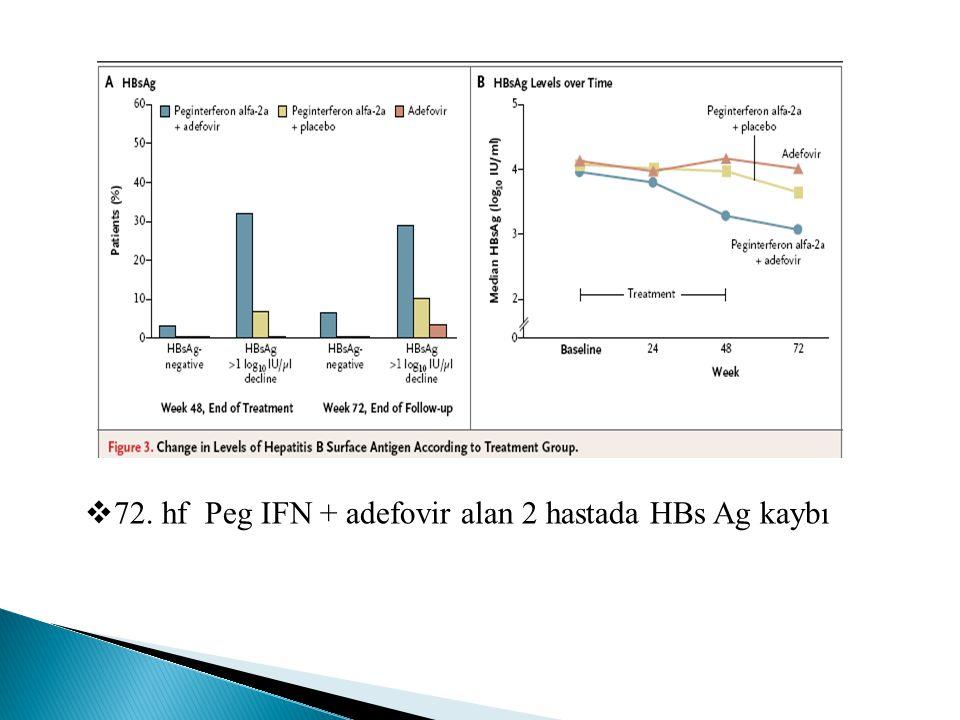 72. hf Peg IFN + adefovir alan 2 hastada HBs Ag kaybı