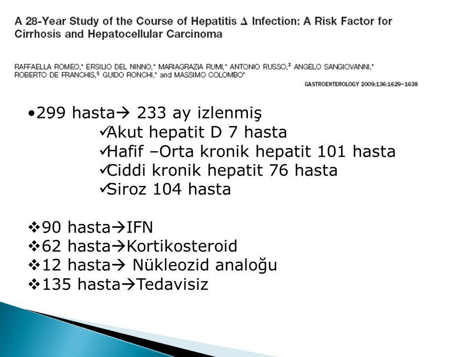299 hasta 233 ay izlenmiş Akut hepatit D 7 hasta. Hafif –Orta kronik hepatit 101 hasta. Ciddi kronik hepatit 76 hasta.
