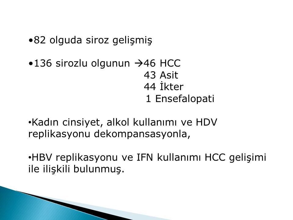 82 olguda siroz gelişmiş 136 sirozlu olgunun 46 HCC. 43 Asit. 44 İkter. 1 Ensefalopati.