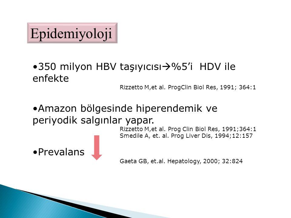 Epidemiyoloji 350 milyon HBV taşıyıcısı%5'i HDV ile enfekte