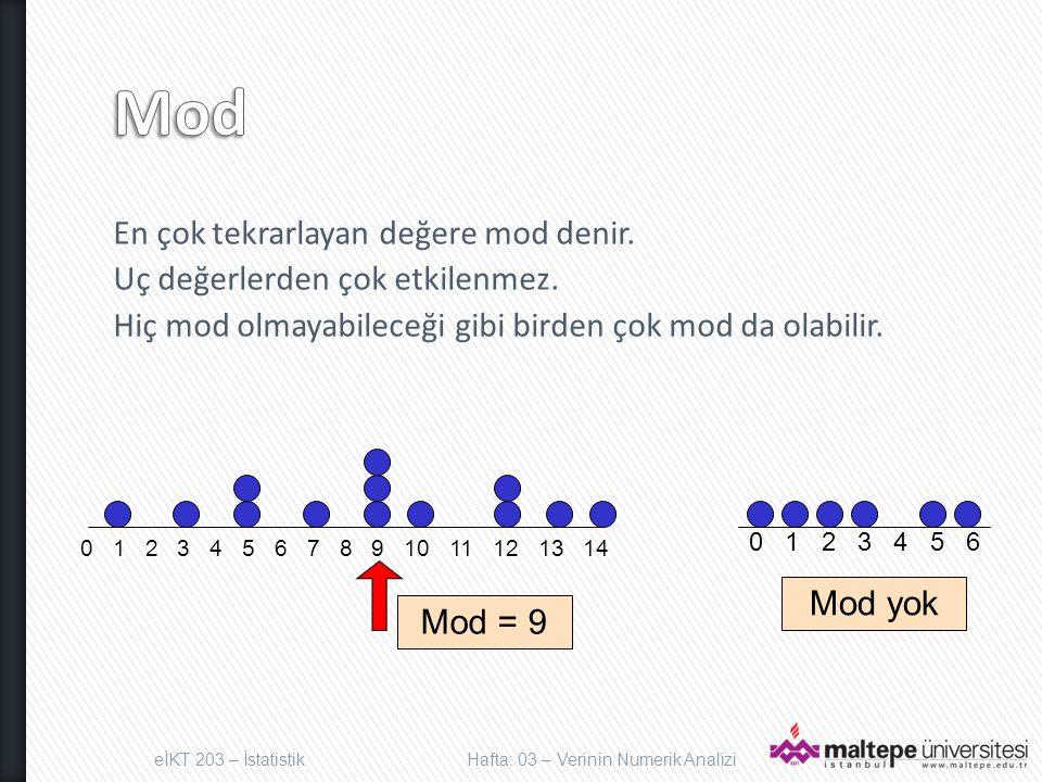 Mod En çok tekrarlayan değere mod denir.
