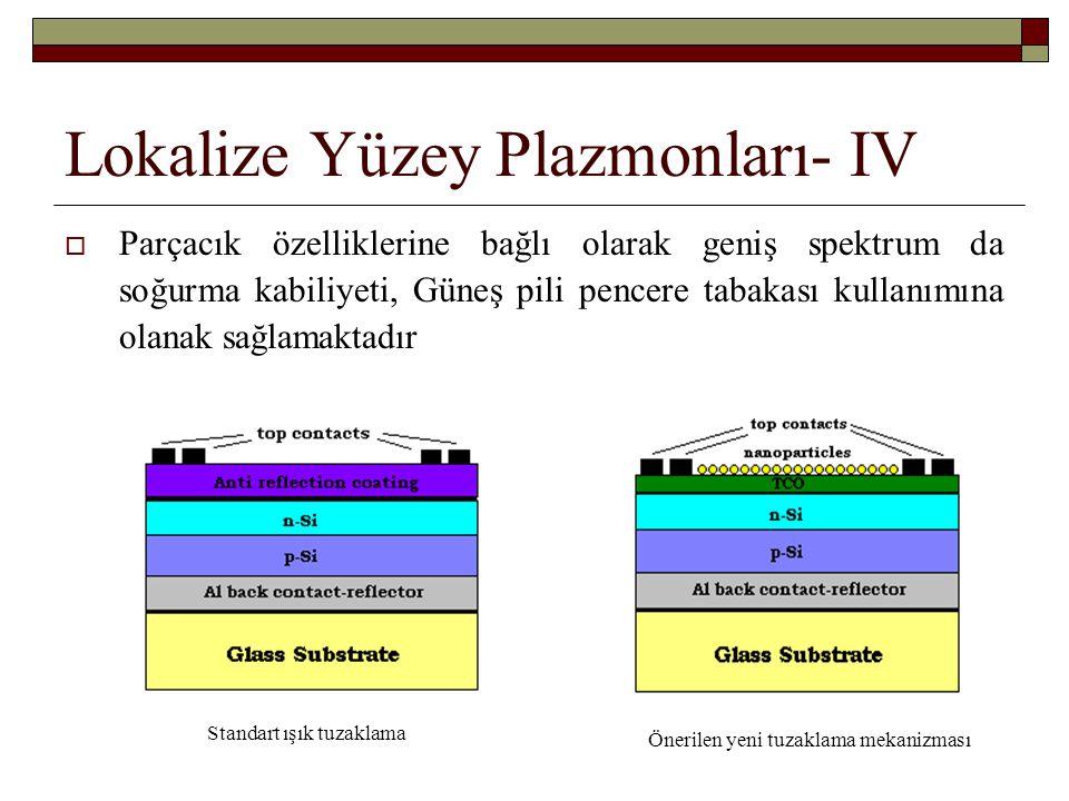 Lokalize Yüzey Plazmonları- IV