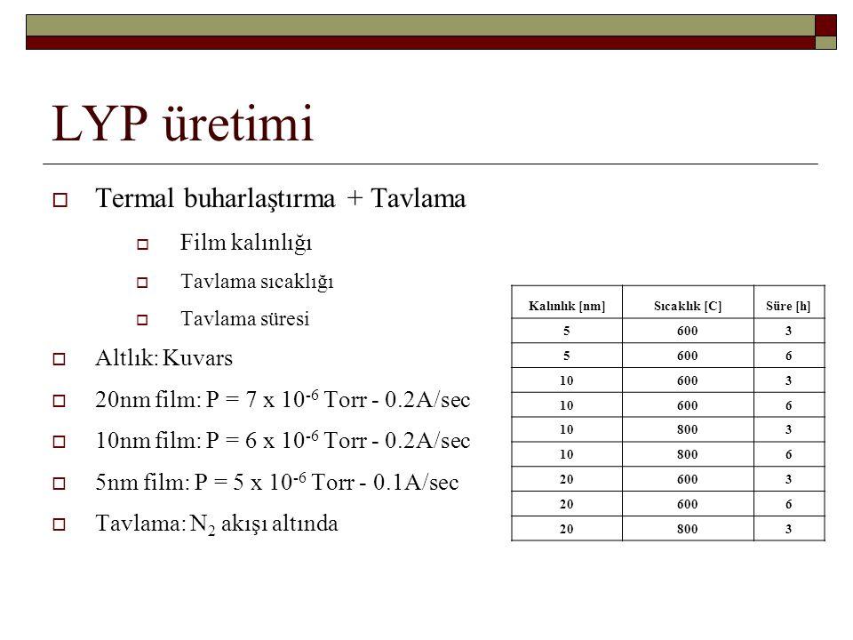 LYP üretimi Termal buharlaştırma + Tavlama Film kalınlığı