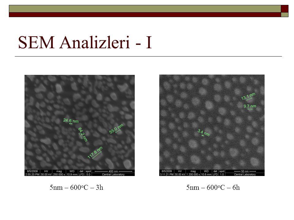 SEM Analizleri - I 5nm – 600oC – 3h 5nm – 600oC – 6h