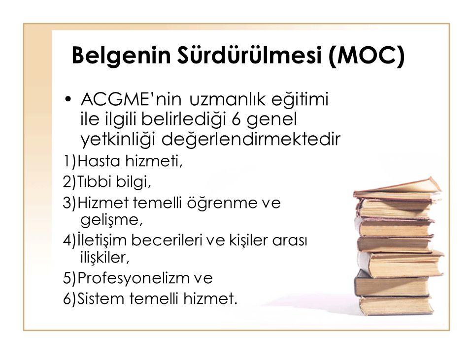 Belgenin Sürdürülmesi (MOC)