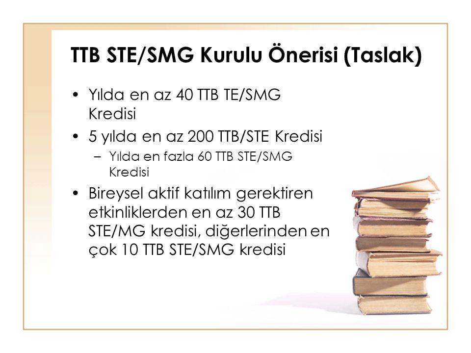 TTB STE/SMG Kurulu Önerisi (Taslak)