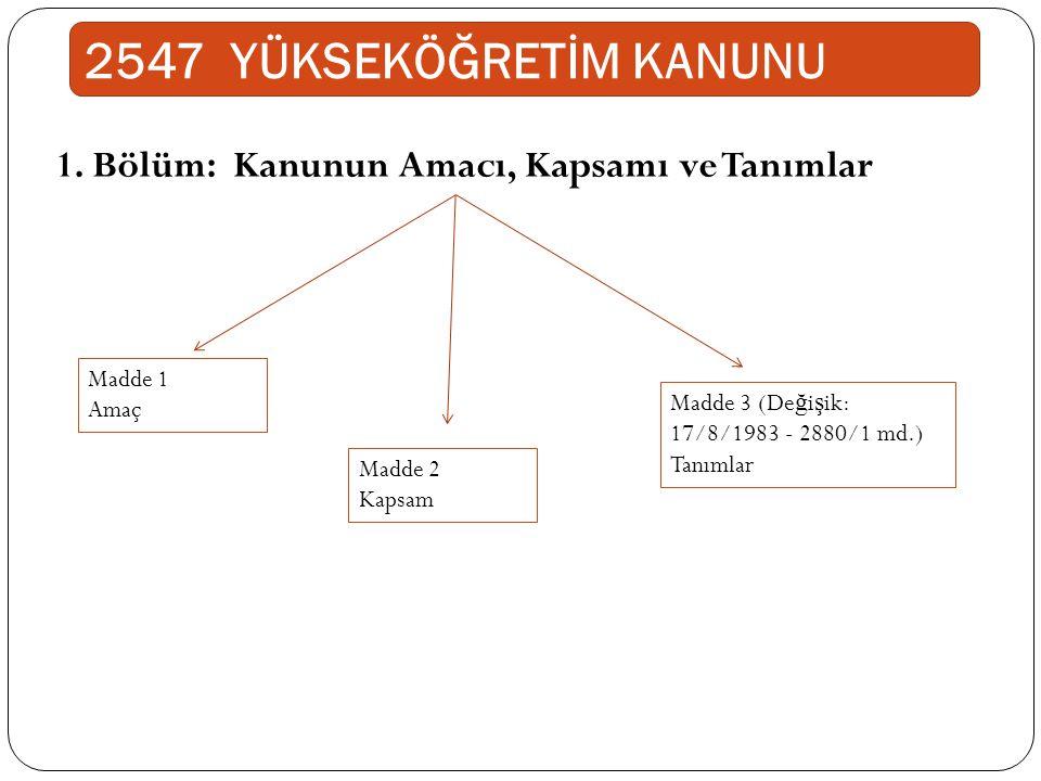 2547 YÜKSEKÖĞRETİM KANUNU 1. Bölüm: Kanunun Amacı, Kapsamı ve Tanımlar