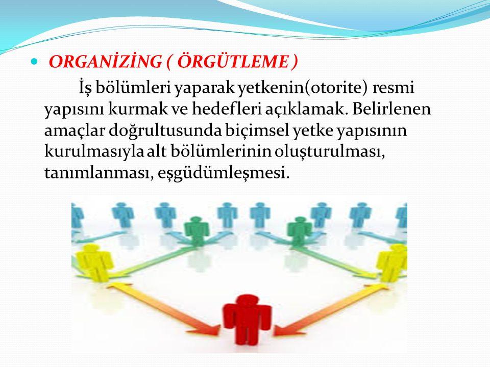 ORGANİZİNG ( ÖRGÜTLEME )