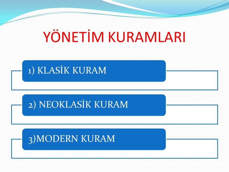 YÖNETİM KURAMLARI 1) KLASİK KURAM 2) NEOKLASİK KURAM 3)MODERN KURAM