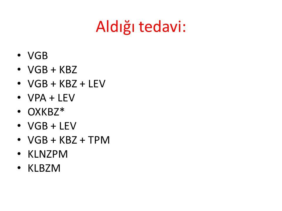 Aldığı tedavi: VGB VGB + KBZ VGB + KBZ + LEV VPA + LEV OXKBZ*