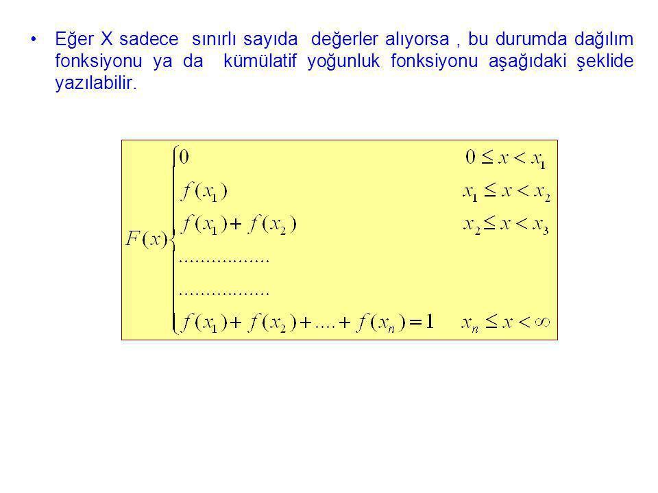 Eğer X sadece sınırlı sayıda değerler alıyorsa , bu durumda dağılım fonksiyonu ya da kümülatif yoğunluk fonksiyonu aşağıdaki şeklide yazılabilir.