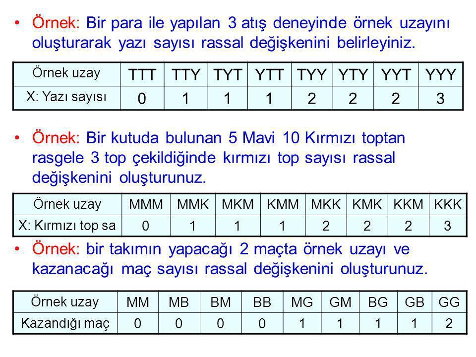 Örnek: Bir para ile yapılan 3 atış deneyinde örnek uzayını oluşturarak yazı sayısı rassal değişkenini belirleyiniz.