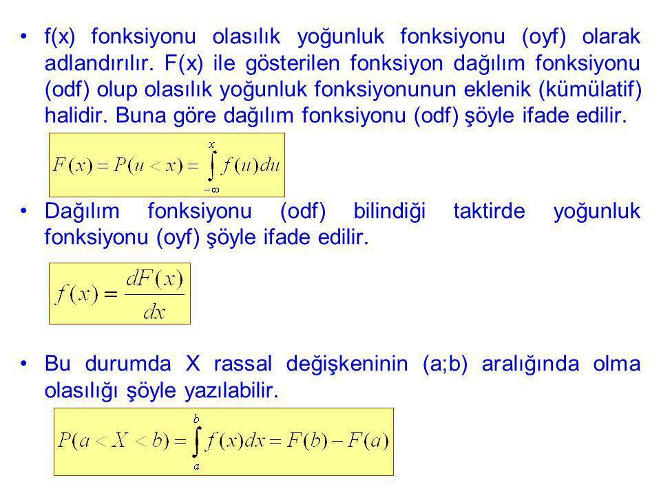 f(x) fonksiyonu olasılık yoğunluk fonksiyonu (oyf) olarak adlandırılır