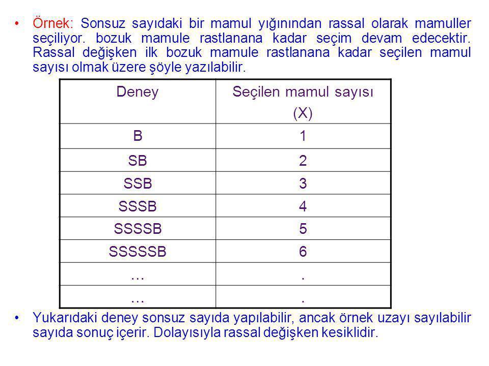 Deney Seçilen mamul sayısı (X) B 1 SB 2 SSB 3 SSSB 4 SSSSB 5 SSSSSB 6