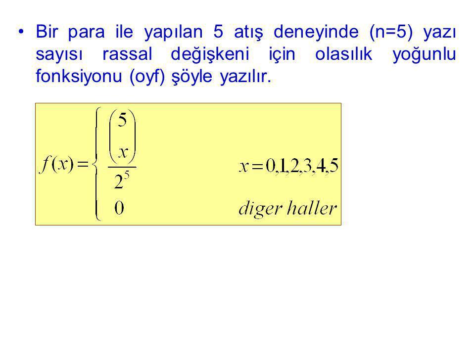 Bir para ile yapılan 5 atış deneyinde (n=5) yazı sayısı rassal değişkeni için olasılık yoğunlu fonksiyonu (oyf) şöyle yazılır.