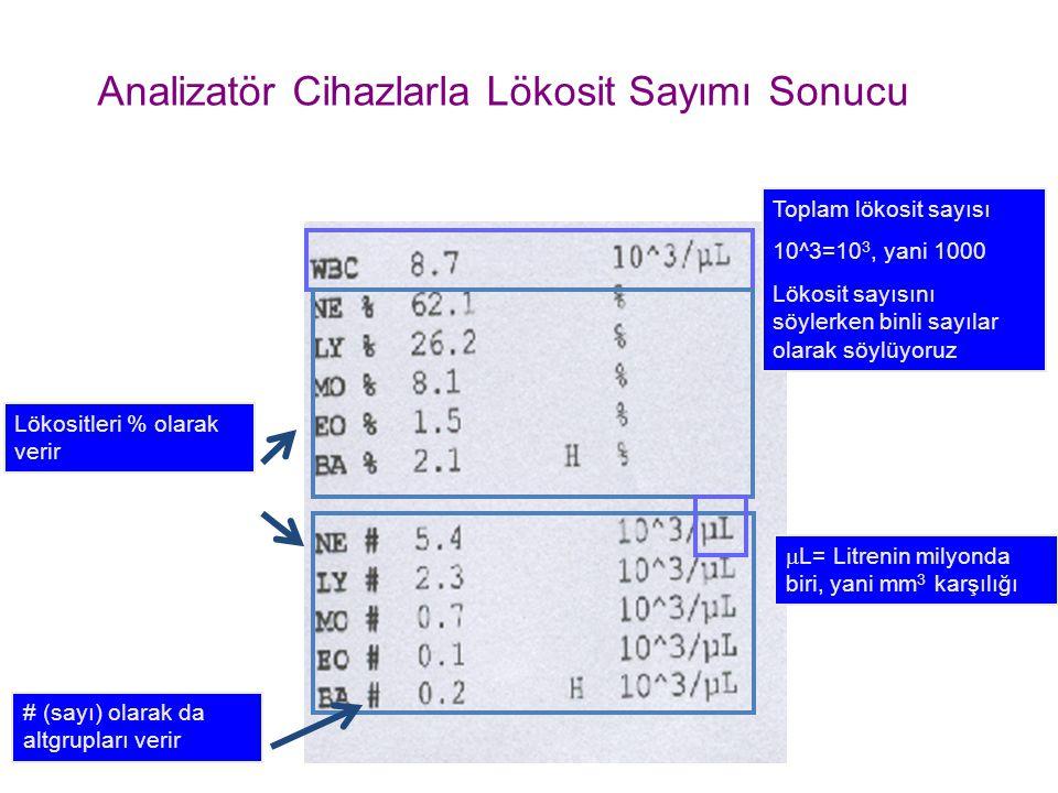 Analizatör Cihazlarla Lökosit Sayımı Sonucu