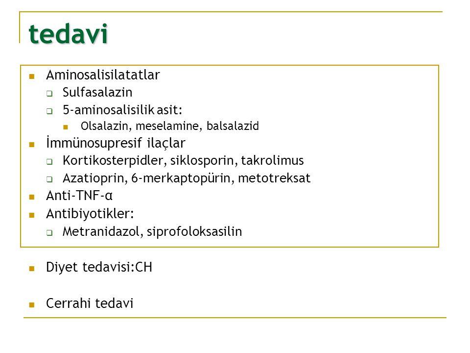 tedavi Aminosalisilatatlar İmmünosupresif ilaçlar Anti-TNF-α