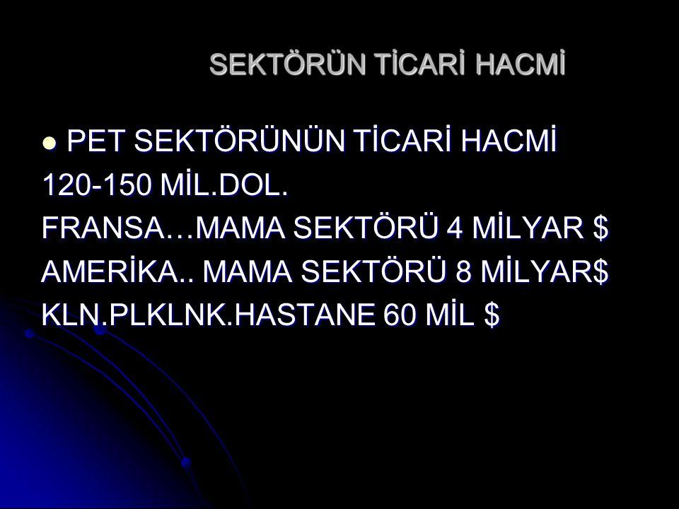 PET SEKTÖRÜNÜN TİCARİ HACMİ 120-150 MİL.DOL.
