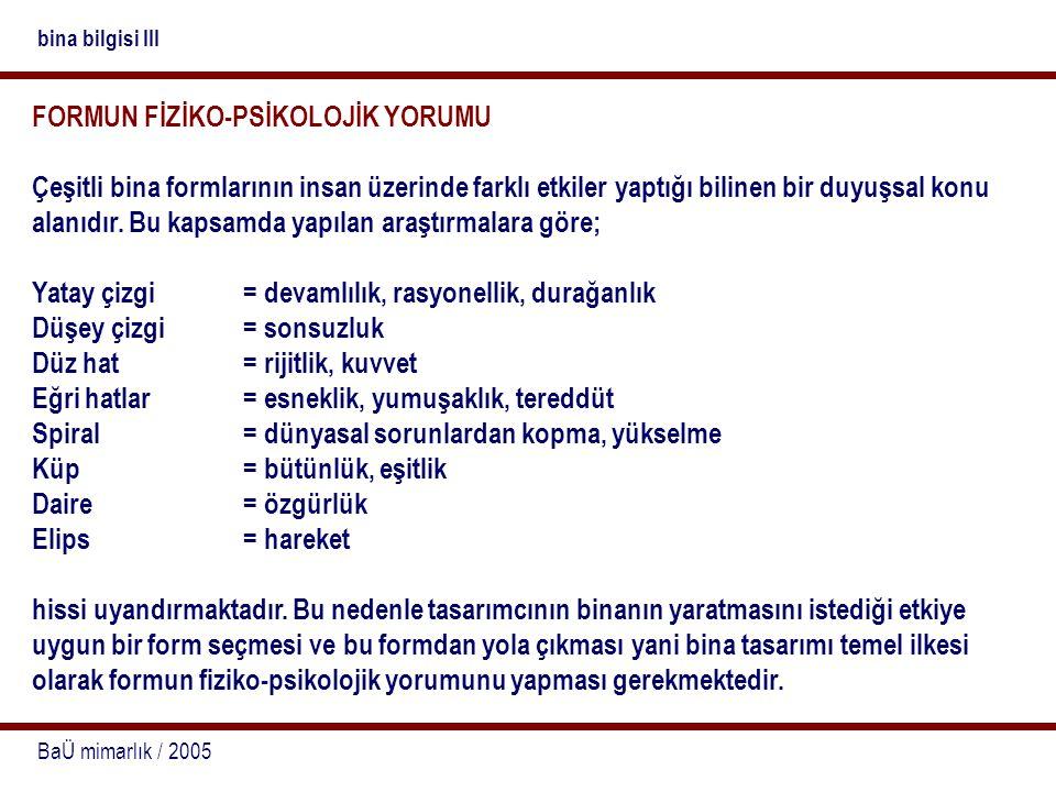 FORMUN FİZİKO-PSİKOLOJİK YORUMU