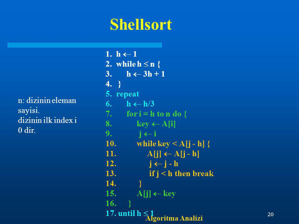Shellsort 1. h  1 2. while h  n { 3. h  3h + 1 4. } 5. repeat