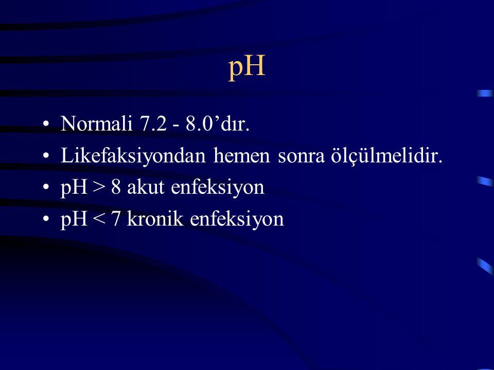pH Normali 7.2 - 8.0'dır. Likefaksiyondan hemen sonra ölçülmelidir.