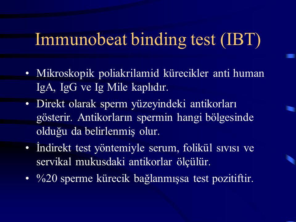 Immunobeat binding test (IBT)