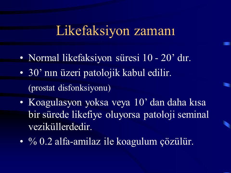 Likefaksiyon zamanı Normal likefaksiyon süresi 10 - 20' dır.