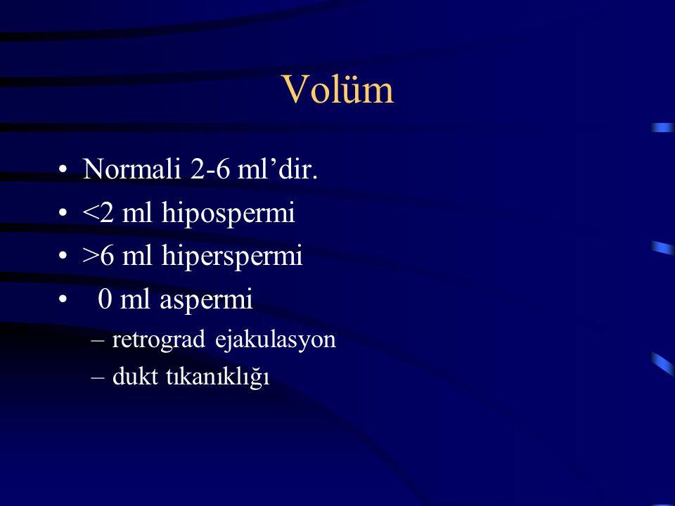 Volüm Normali 2-6 ml'dir. <2 ml hipospermi >6 ml hiperspermi