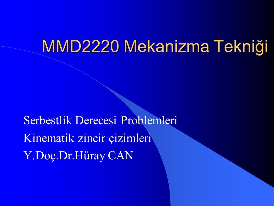 MMD2220 Mekanizma Tekniği Serbestlik Derecesi Problemleri