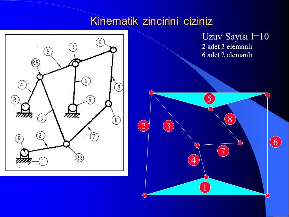 Kinematik zincirini ciziniz