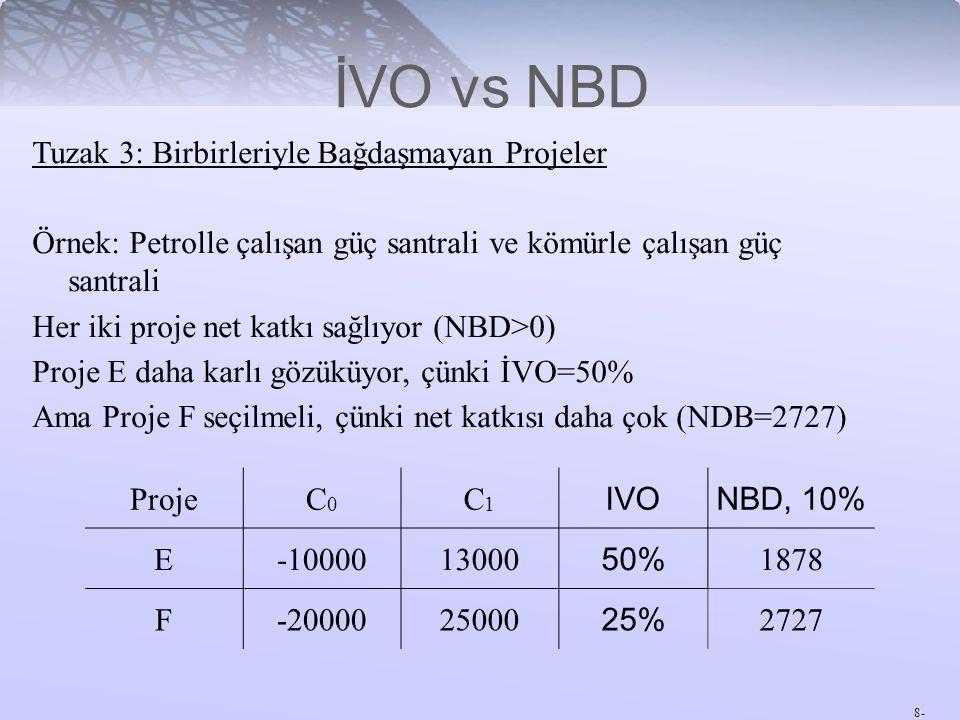 İVO vs NBD Tuzak 3: Birbirleriyle Bağdaşmayan Projeler