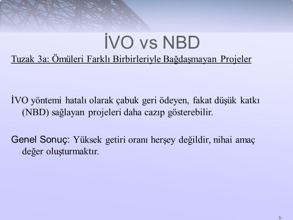 İVO vs NBD Tuzak 3a: Ömüleri Farklı Birbirleriyle Bağdaşmayan Projeler