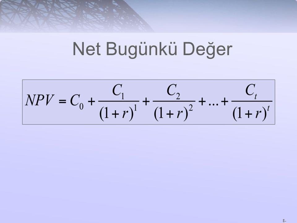 Net Bugünkü Değer Net Present Value - Present value of cash flows minus initial investments.