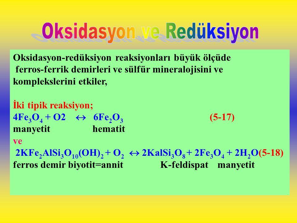 Oksidasyon ve Redüksiyon