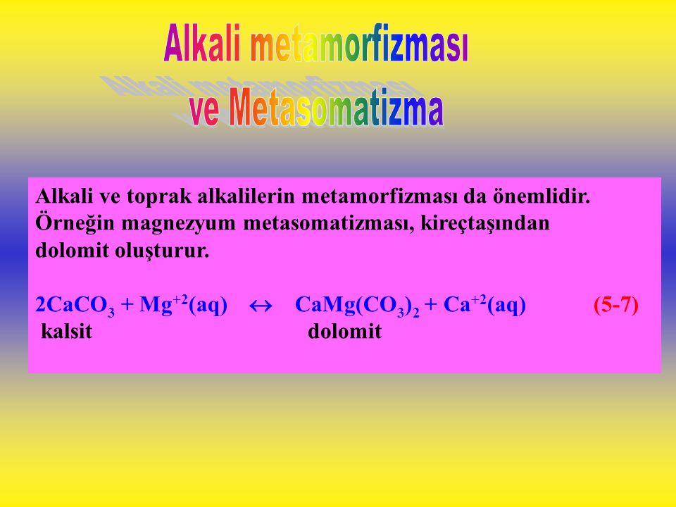 Alkali metamorfizması