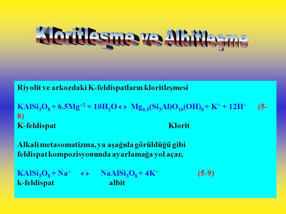 Kloritleşme ve Albitleşme