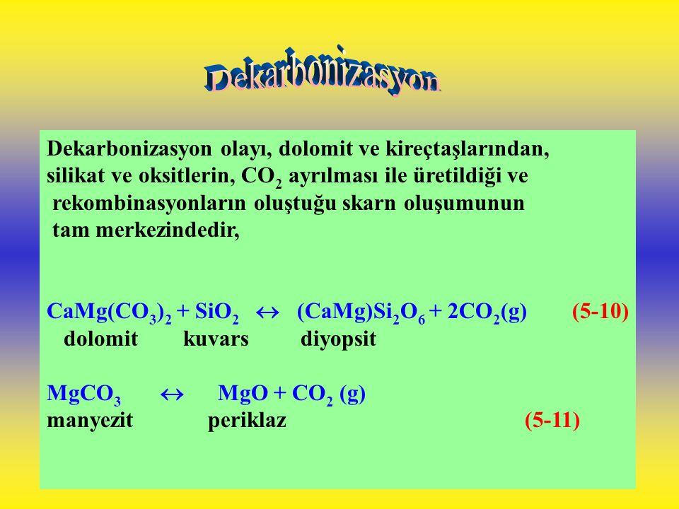 Dekarbonizasyon Dekarbonizasyon olayı, dolomit ve kireçtaşlarından,