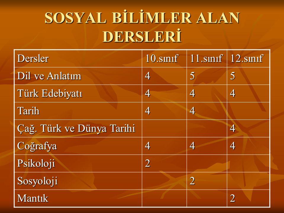 SOSYAL BİLİMLER ALAN DERSLERİ