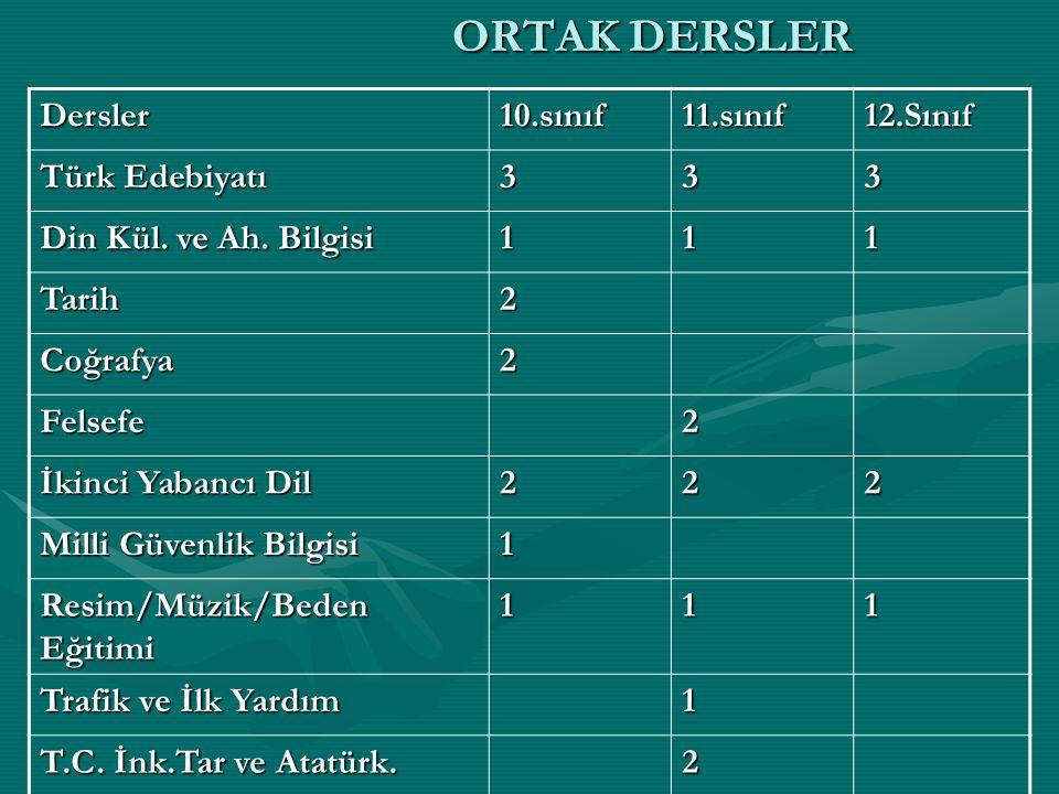ORTAK DERSLER Dersler 10.sınıf 11.sınıf 12.Sınıf Türk Edebiyatı 3