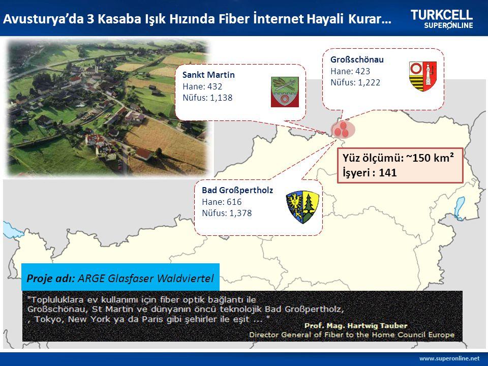 Avusturya'da 3 Kasaba Işık Hızında Fiber İnternet Hayali Kurar…