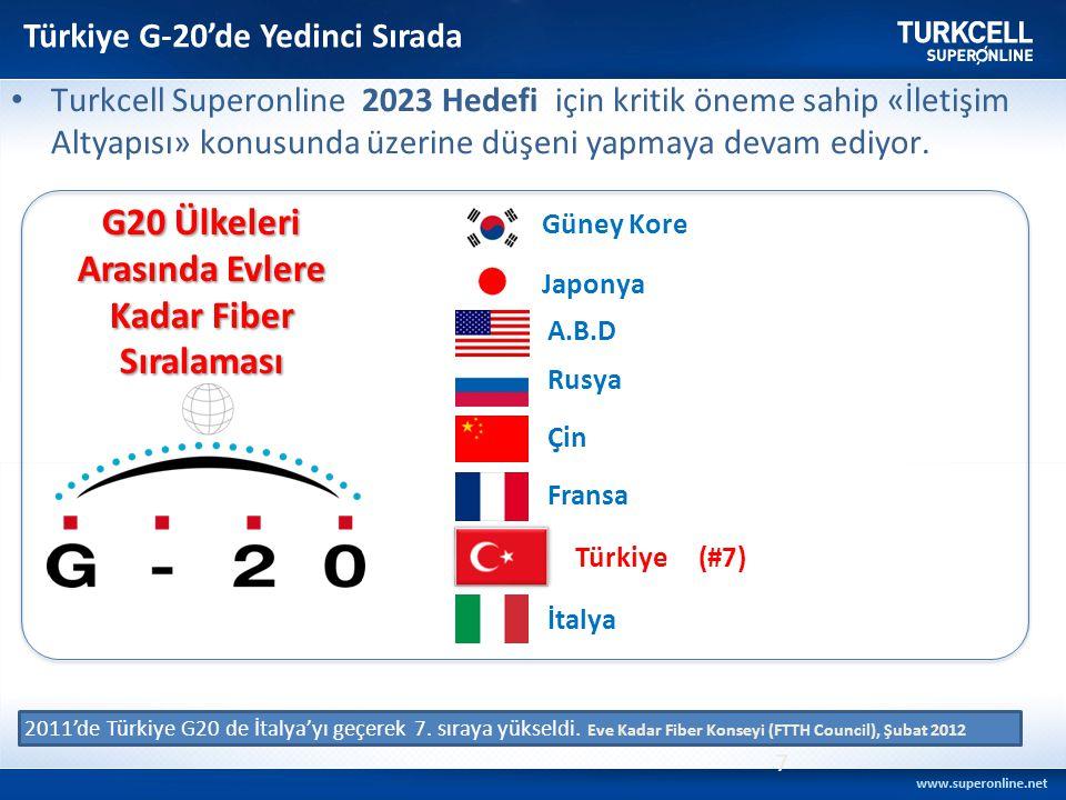 Türkiye G-20'de Yedinci Sırada