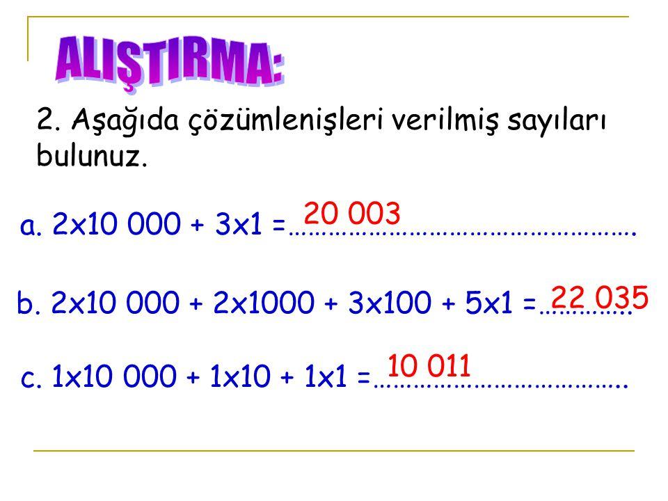 ALIŞTIRMA: 2. Aşağıda çözümlenişleri verilmiş sayıları bulunuz. 20 003
