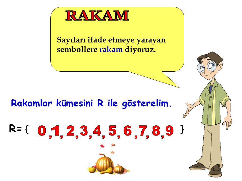 RAKAM Sayıları ifade etmeye yarayan. sembollere rakam diyoruz. Rakamlar kümesini R ile gösterelim.