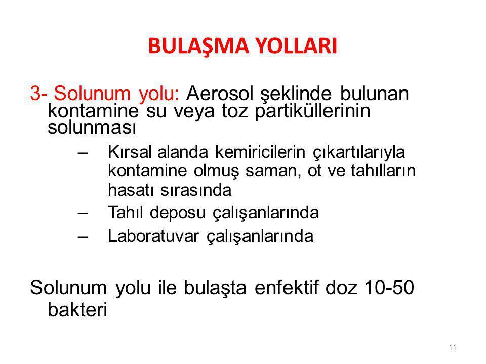 BULAŞMA YOLLARI 3- Solunum yolu: Aerosol şeklinde bulunan kontamine su veya toz partiküllerinin solunması.