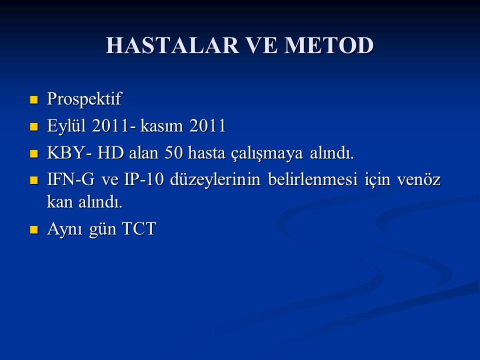 HASTALAR VE METOD Prospektif Eylül 2011- kasım 2011