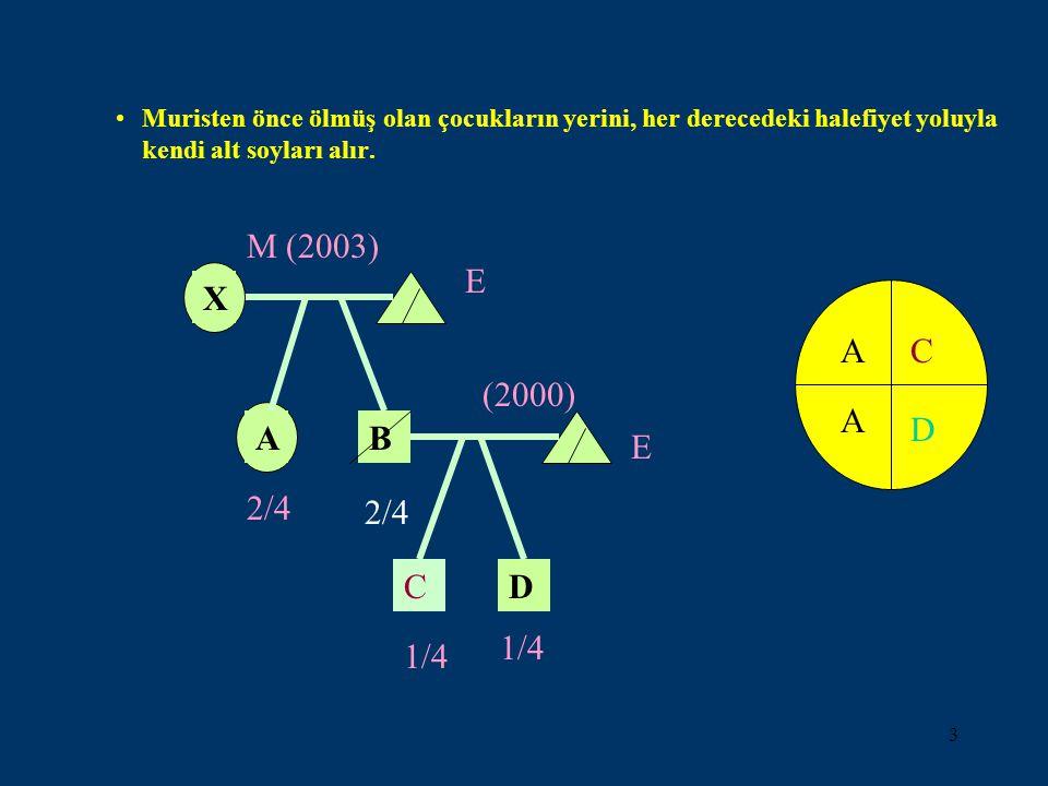 A X M (2003) E B 2/4 C A C (2000) A D E C D 1/4 1/4