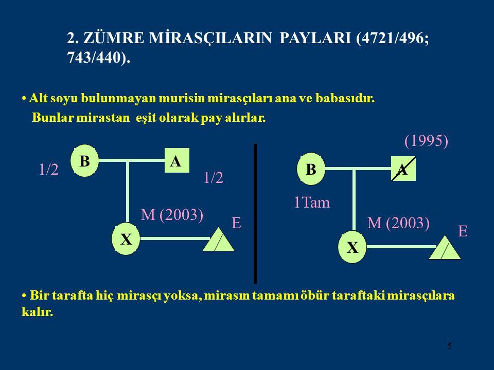 2. ZÜMRE MİRASÇILARIN PAYLARI (4721/496; 743/440).